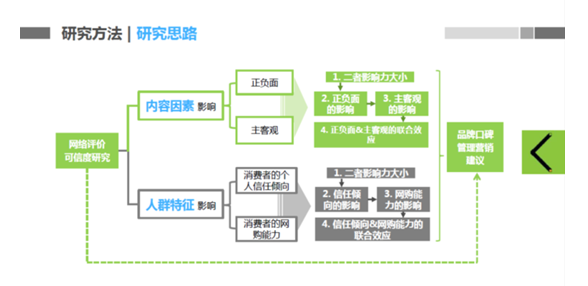 美狮彩票官方平台 2