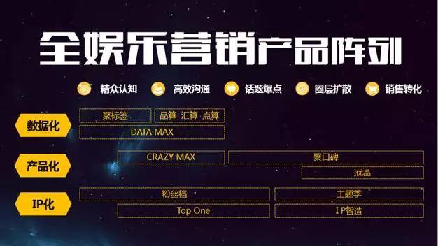2017搜狐视频重塑自我打造全媒体整合的娱乐营销平台以数据化产品